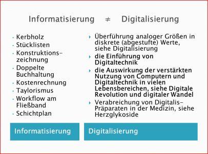 Informatisierung-Digitalisierung